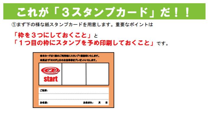 DMを出したいけど顧客名簿がないお店の、顧客名簿の作り方!!