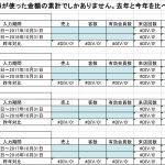 ぶんちゃん研修会の宿題提出期限は11月29日(木)までです。