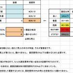 【木曜日の数字分析8】 直営店舗の売上分析